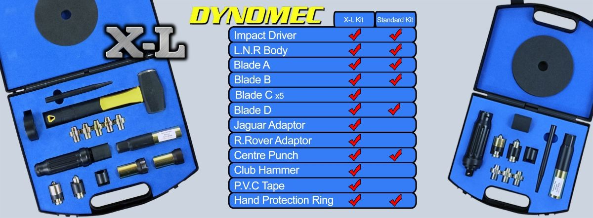 Dynomec locking wheel nut removal kits